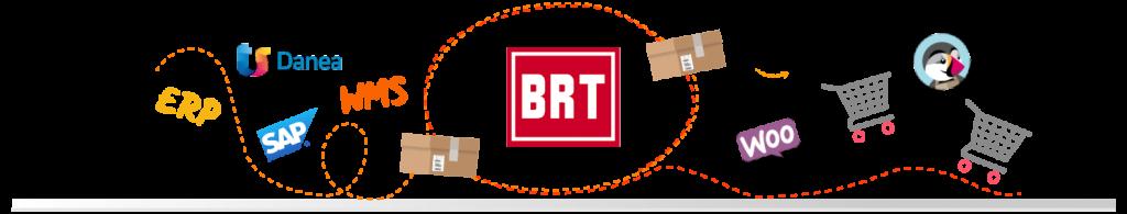 Integrazione BRT