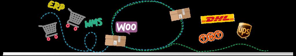 Integrazione WOO COMMERCE